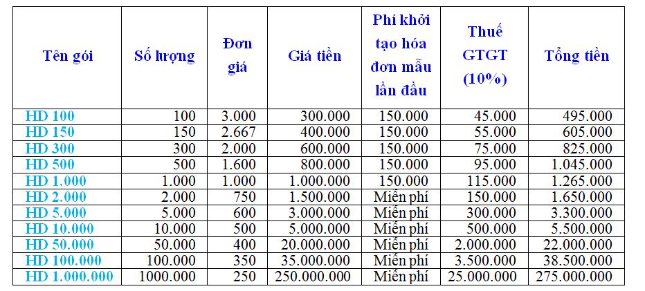 Bảng giá hóa đơn điện tử TTL toàn quốc 2019